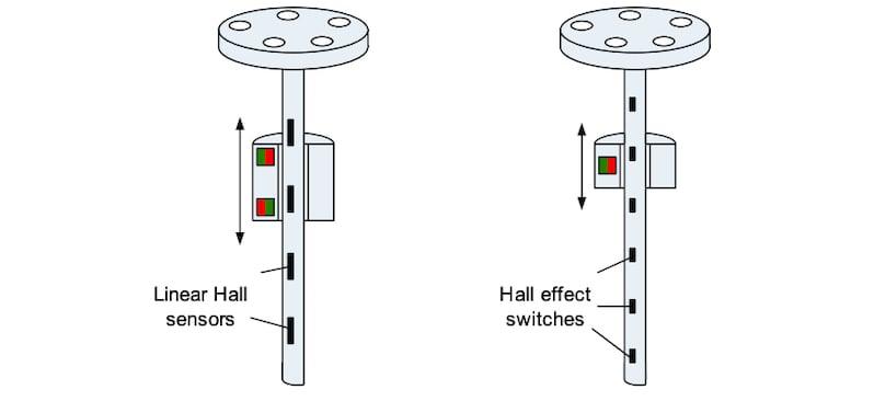 hall-effect-sensor-diagram