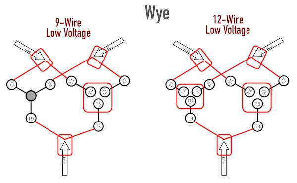 comparing 9 wire and 12 wire wye low voltage