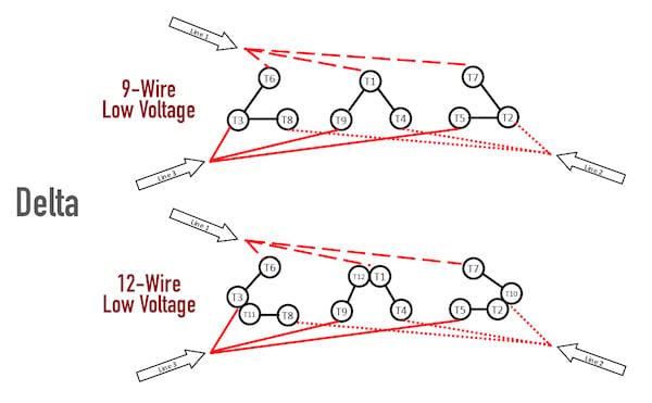 low voltage delta winding