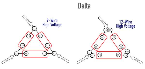 9 wire vs 12 wire delta high voltage