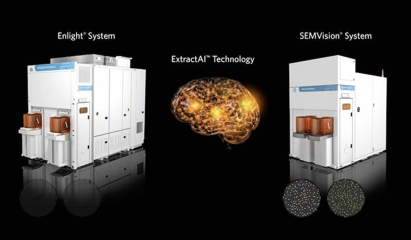 Applied Materials Enlight System, ExtractAI Technology, and SEMVision System