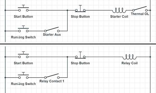 This schematic shows the Run/Jog Toggle switch placed in series with the latching auxiliary contact.