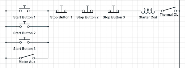 Multiple operator stations can be wired in parallel for all NO Start controls, and series for any NC Stop controls, just like any standard E-Stop circuit.