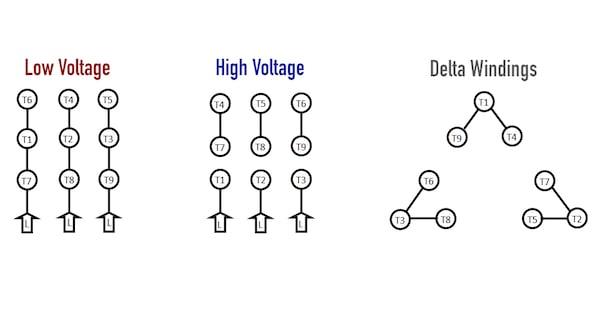 Schematic arrangement of a delta motor.