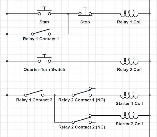 With two relays and two interlocked starters, a simple reversing circuit may be constructed.