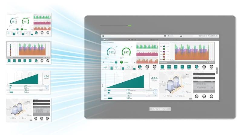 STM6000 HMI series features multi-screen capabilities