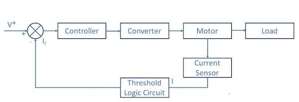 Schematic for current limit control