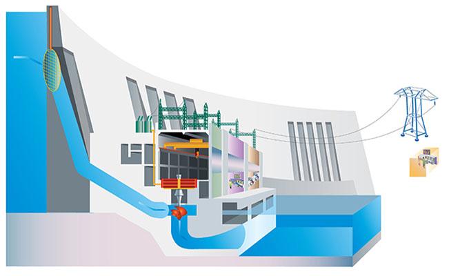 emerson hydro electric control