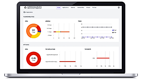 Cisco Secure Application dashboard