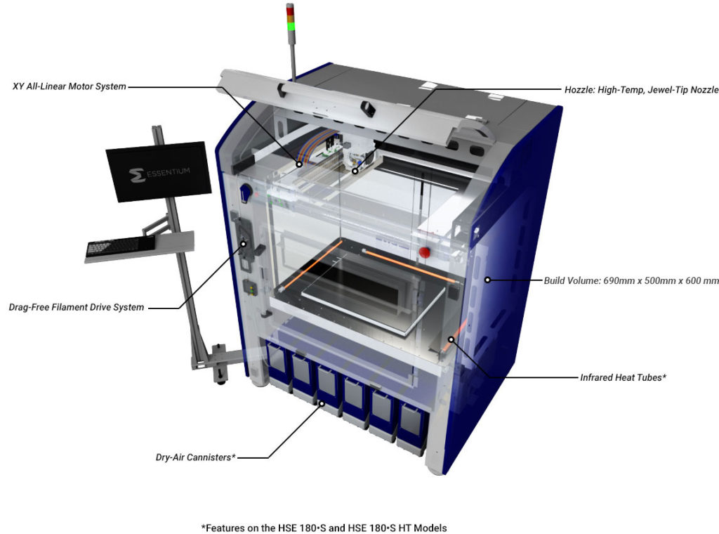 essentium's high speed 3d printing program