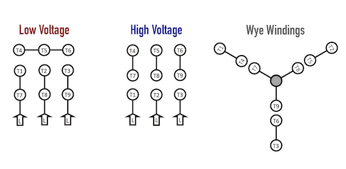 Wiring For Three Phase Motors, 3 Phase Motor Wiring Diagram