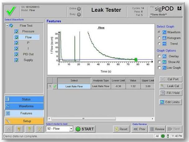 third-party leakage testing IU