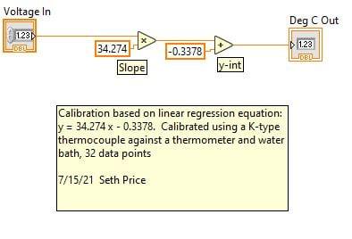 voltage in labview sub-VI