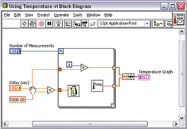 LabVIEW block diagram