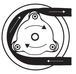 peristaltic pump diagram
