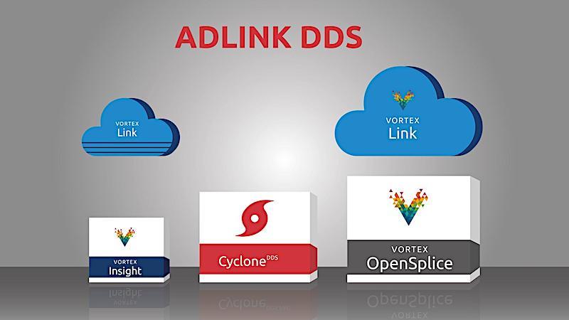 ADLINK DDS Vortex