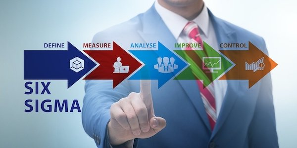 One popular methodology of Six-Sigma implementation is DMAIC.