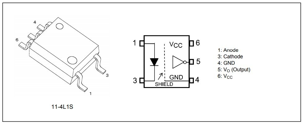 Packaging and pin assignment of the TLP2363