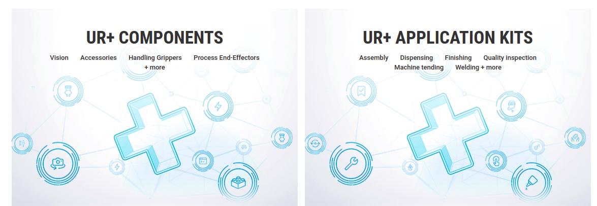 UR application kit