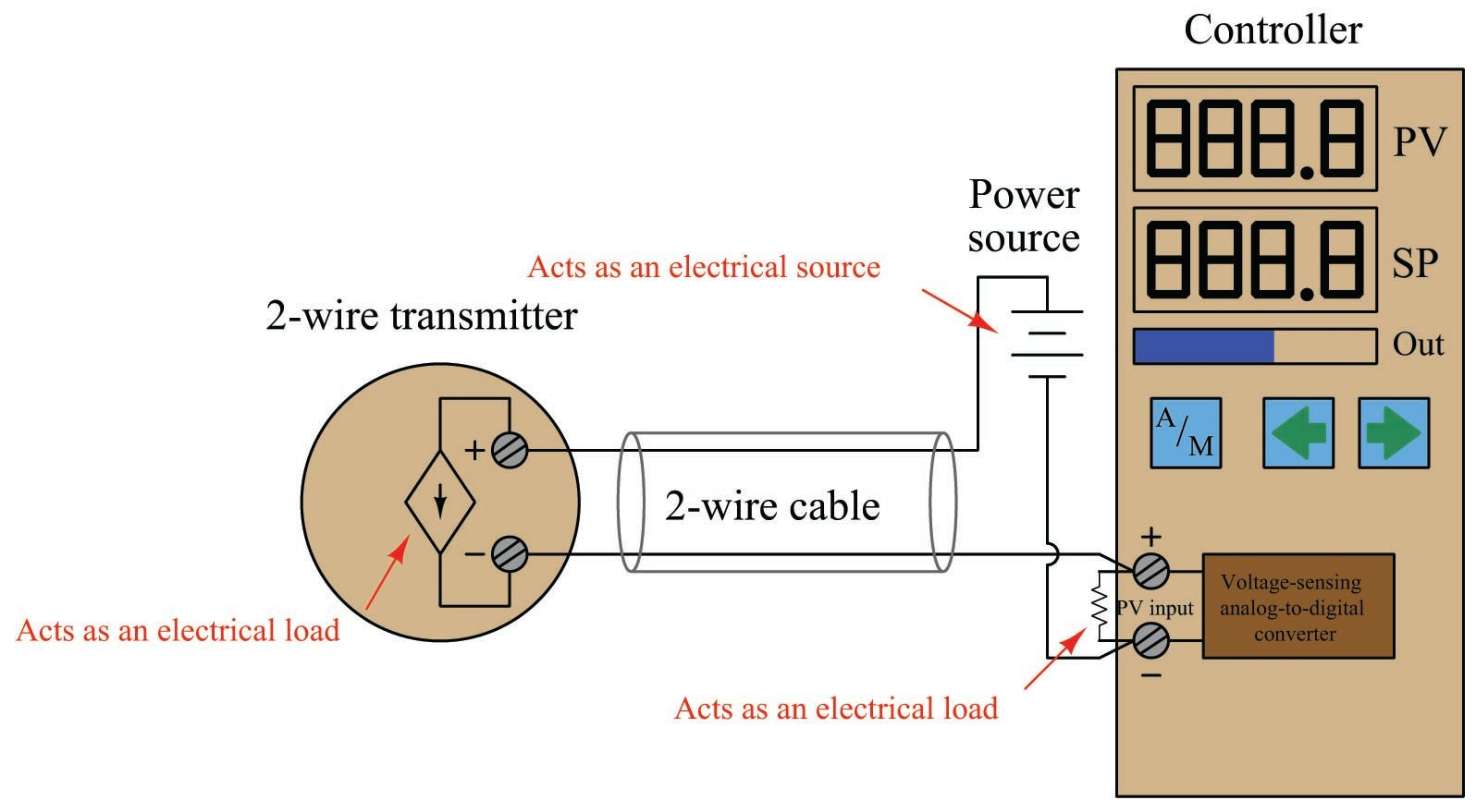 2wire o2 sensor wiring diagram 2 wire     loop powered     transmitter current loops understanding  2 wire     loop powered     transmitter