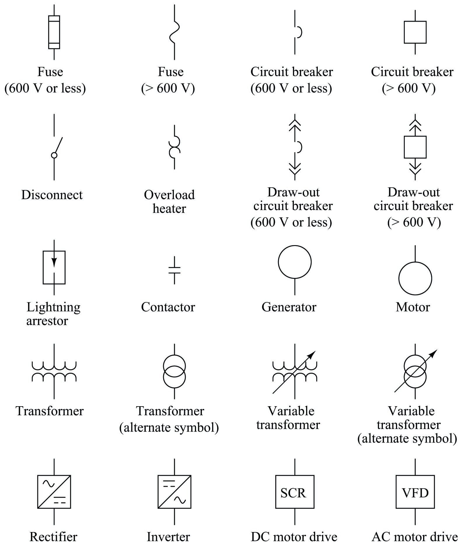 Instrument And Process Equipment Symbols