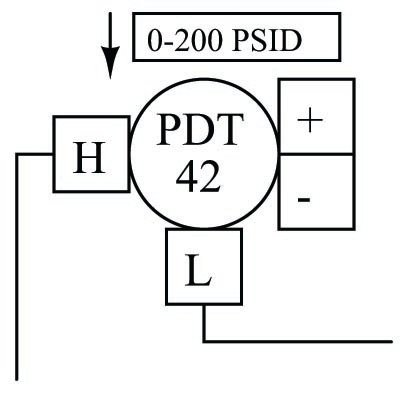 loop diagrams loop sheets  control and instrumentation
