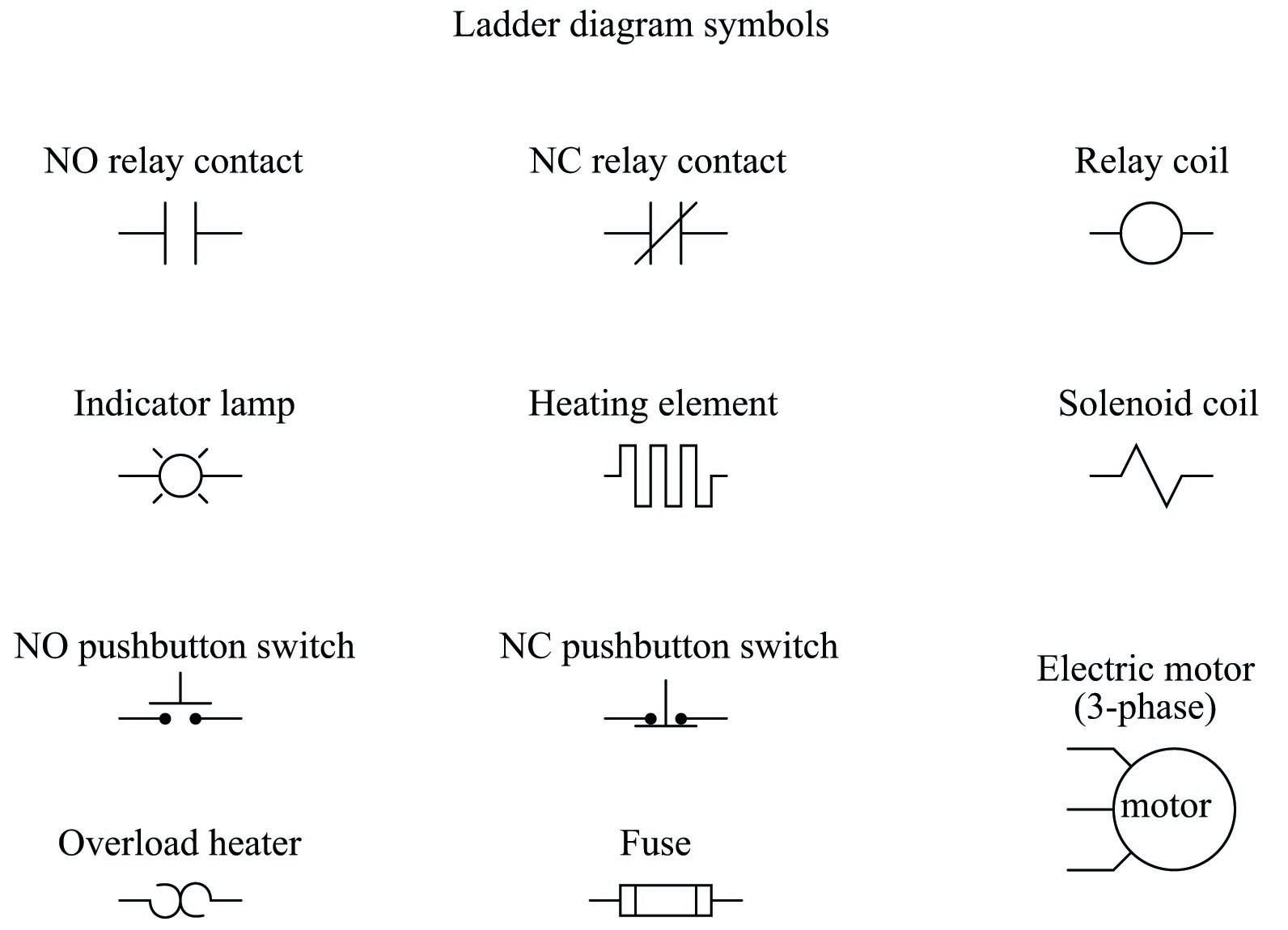 relay circuits and ladder diagrams | relay control systems | automation  textbook  control.com