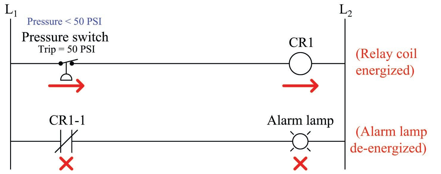 Relay Circuits And Ladder Diagrams Relay Control Systems Automation Textbook