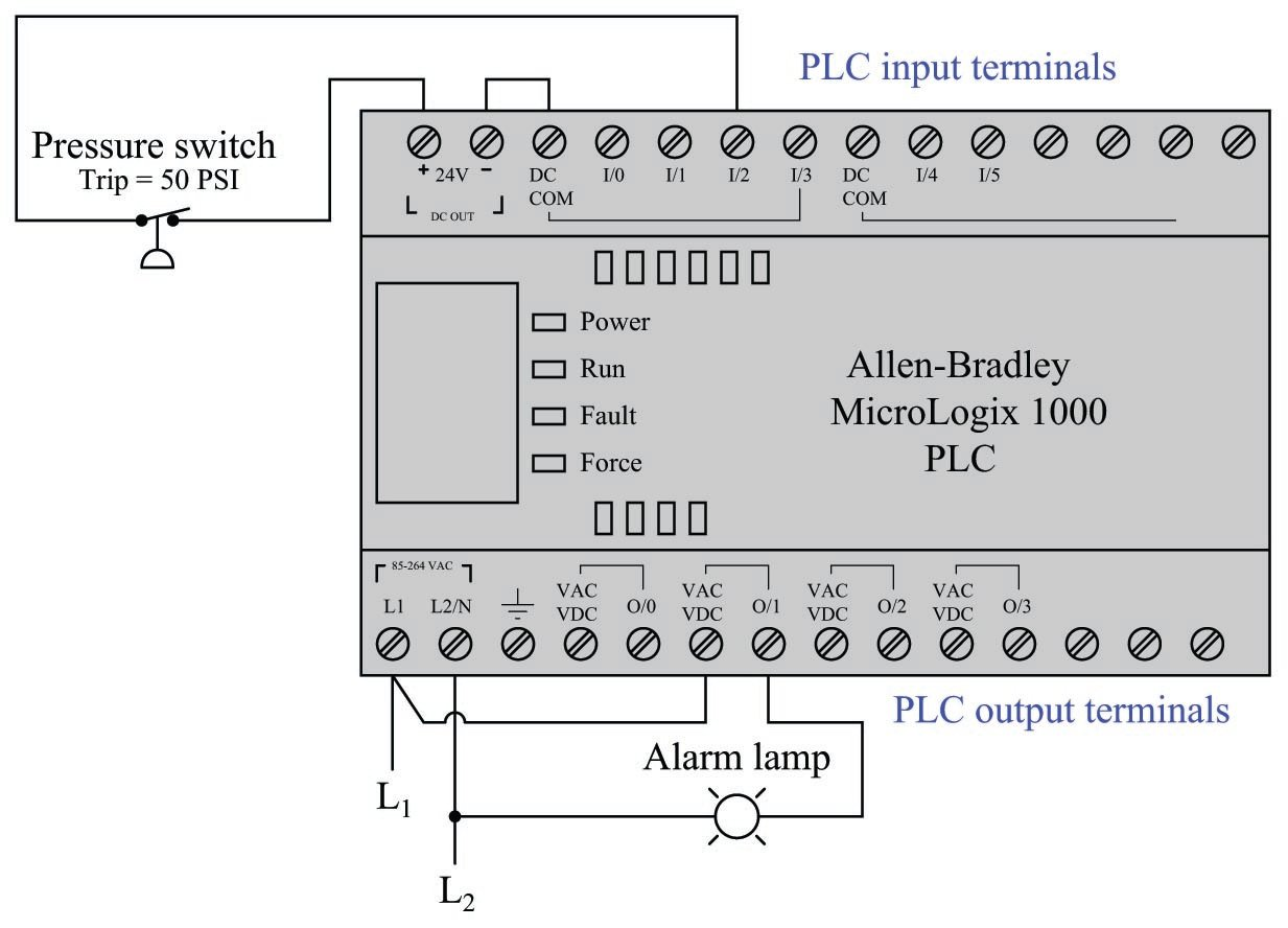 Relay Circuits And Ladder Diagrams Relay Control Systems