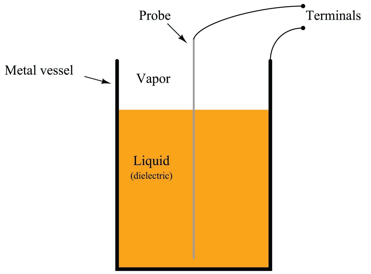 Capacitive Level Measurement | Introduction to Continuous Level Measurement  | Automation Textbook