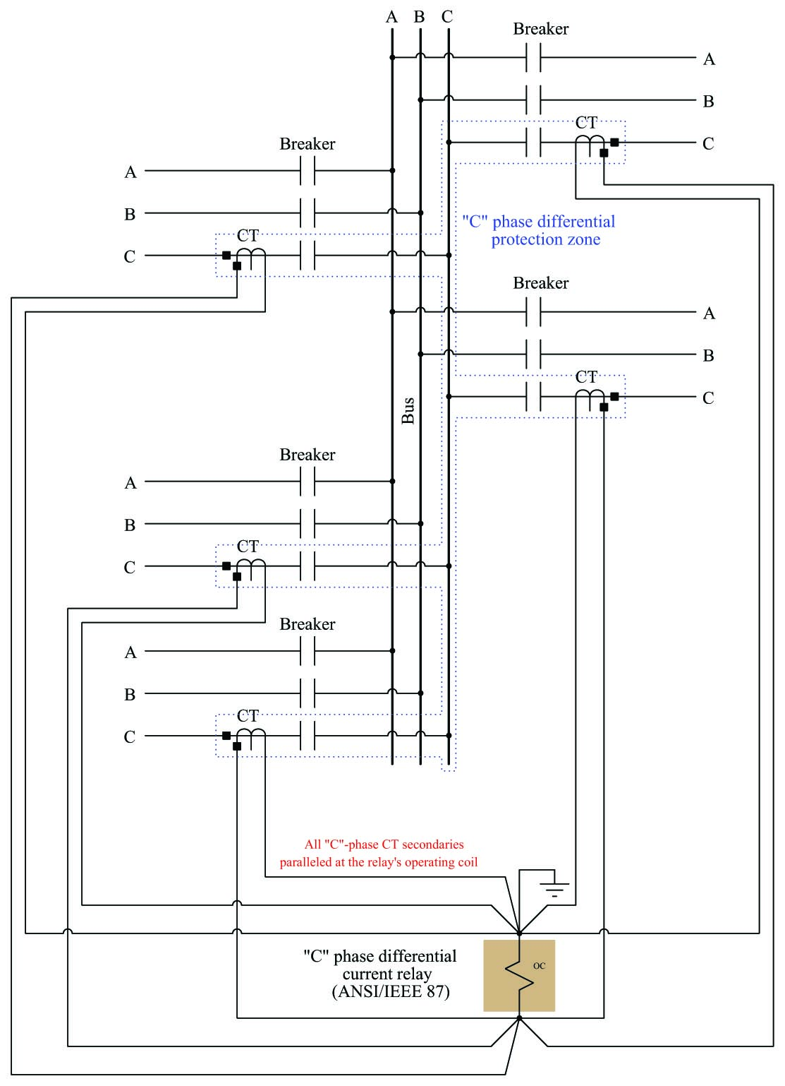 [DIAGRAM_38ZD]  Protective Relay Wiring Diagram For Ge - 1 Way Lighting Wiring Diagram -  delco-electronics.yenpancane.jeanjaures37.fr | Protective Relay Wiring Diagram For Ge |  | Wiring Diagram Resource