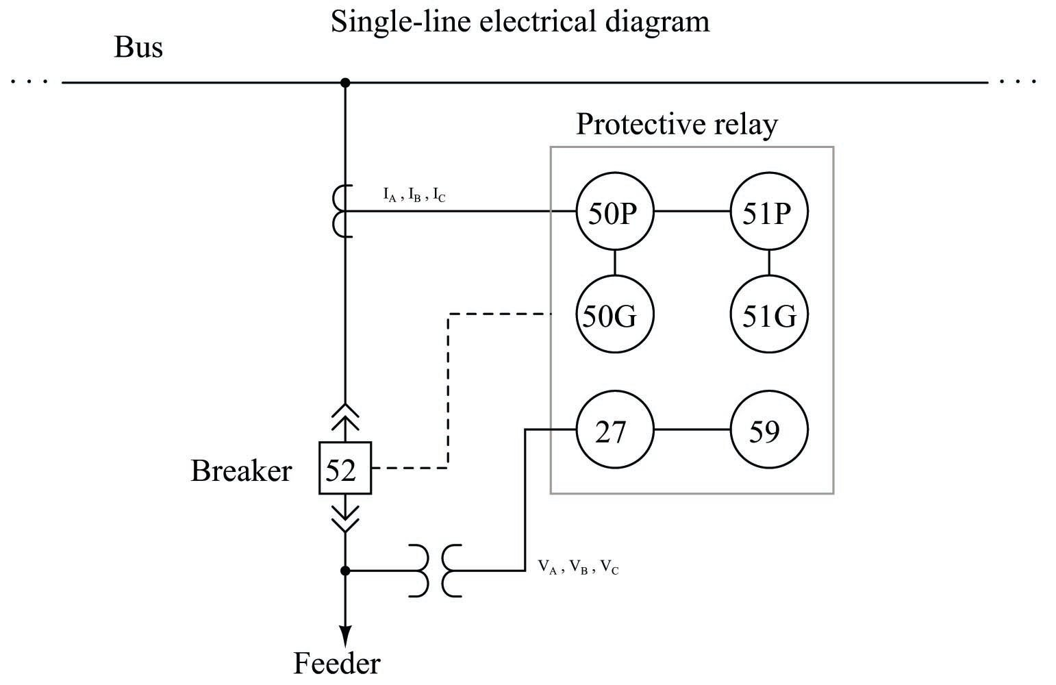 ANSI/IEEE Function Number Codes   Electric Power Measurement and ...
