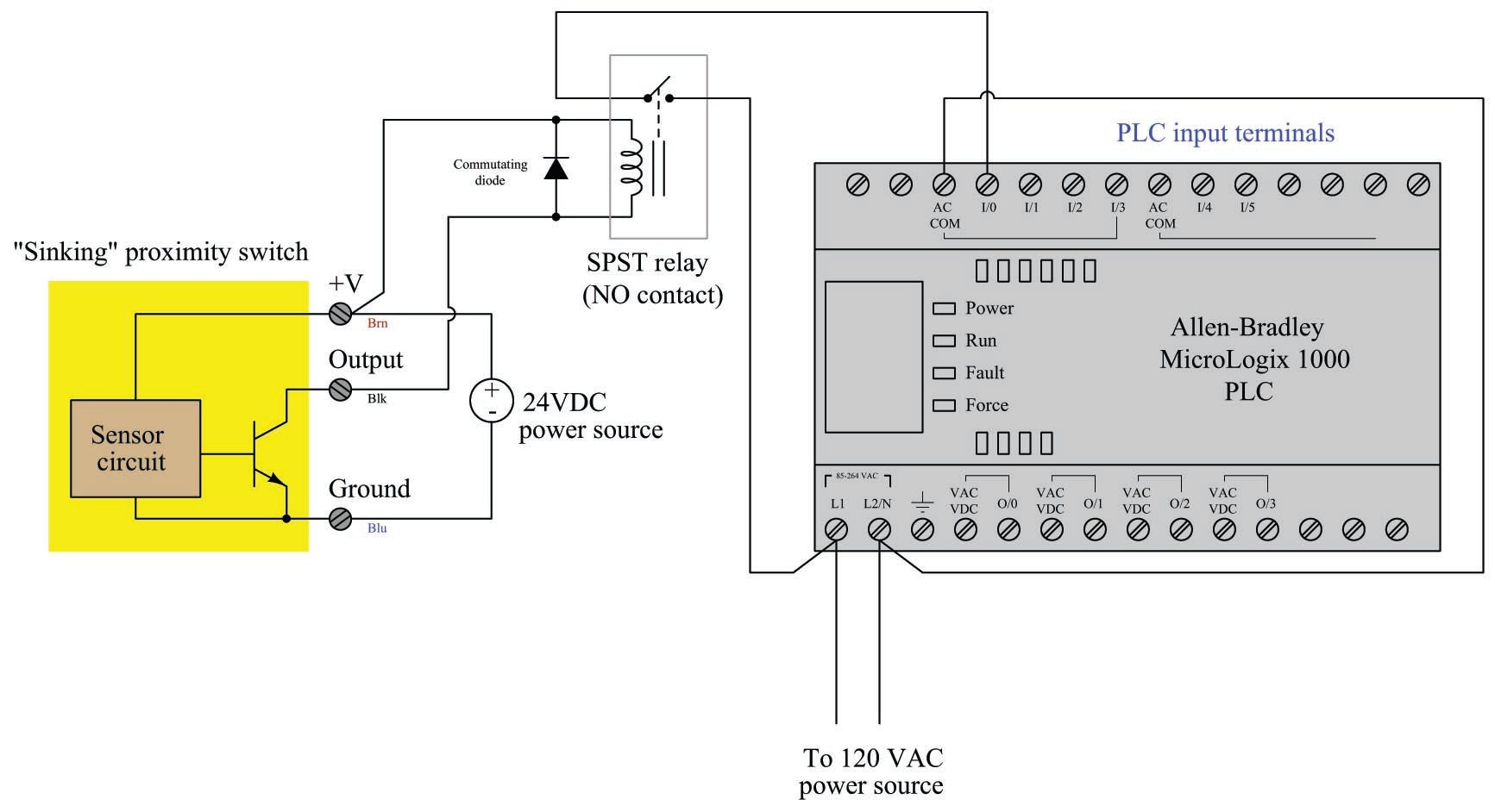 interposing relay wiring diagram interposing relays in plcs relay control systems automation  interposing relays in plcs relay