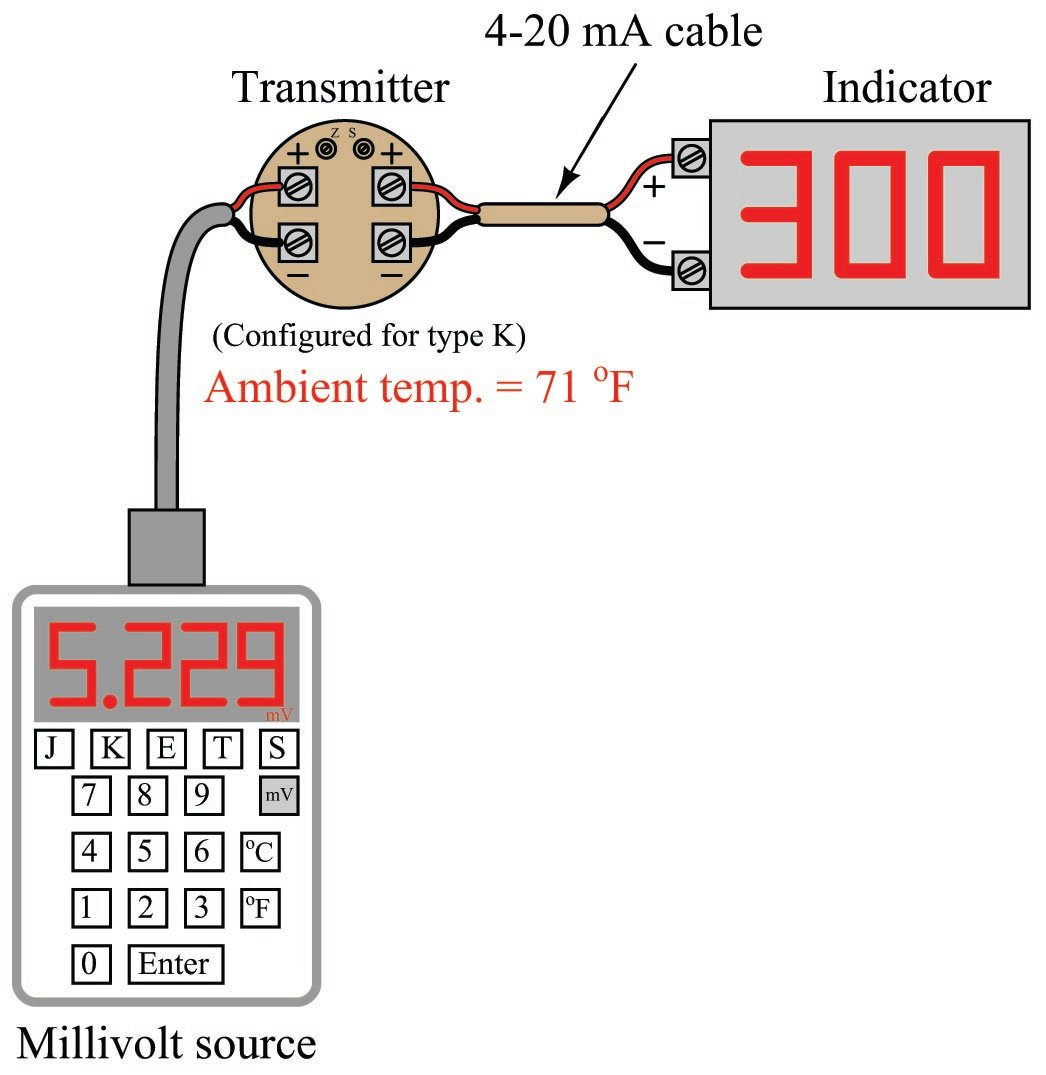 Thermocouple Types Junctions Connector And Tip Styles Introduction To Continuous Temperature Measurement Automation Textbook
