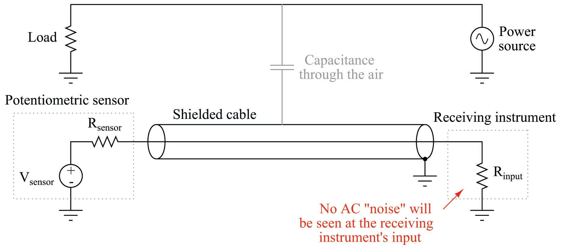 nice bus wiring cable diagram electrical signal and control wiring instrument connection and  electrical signal and control wiring
